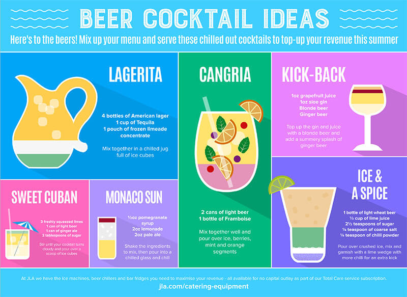 Beer Cocktail Ideas For A Staycation Summer