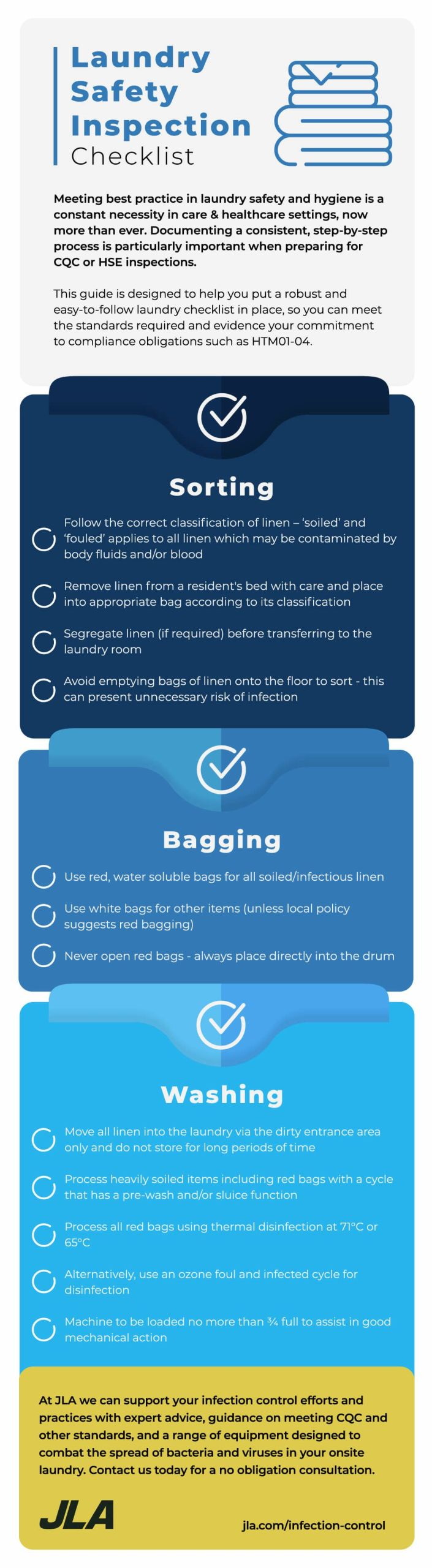 laundry safety inspection checklist