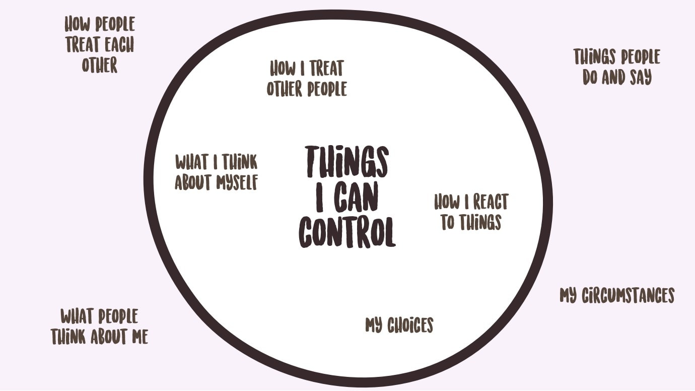 Things I can control.
