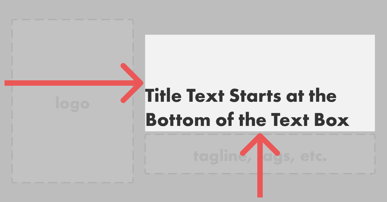 Arrows showing the aligment of the title area with a shorter title.