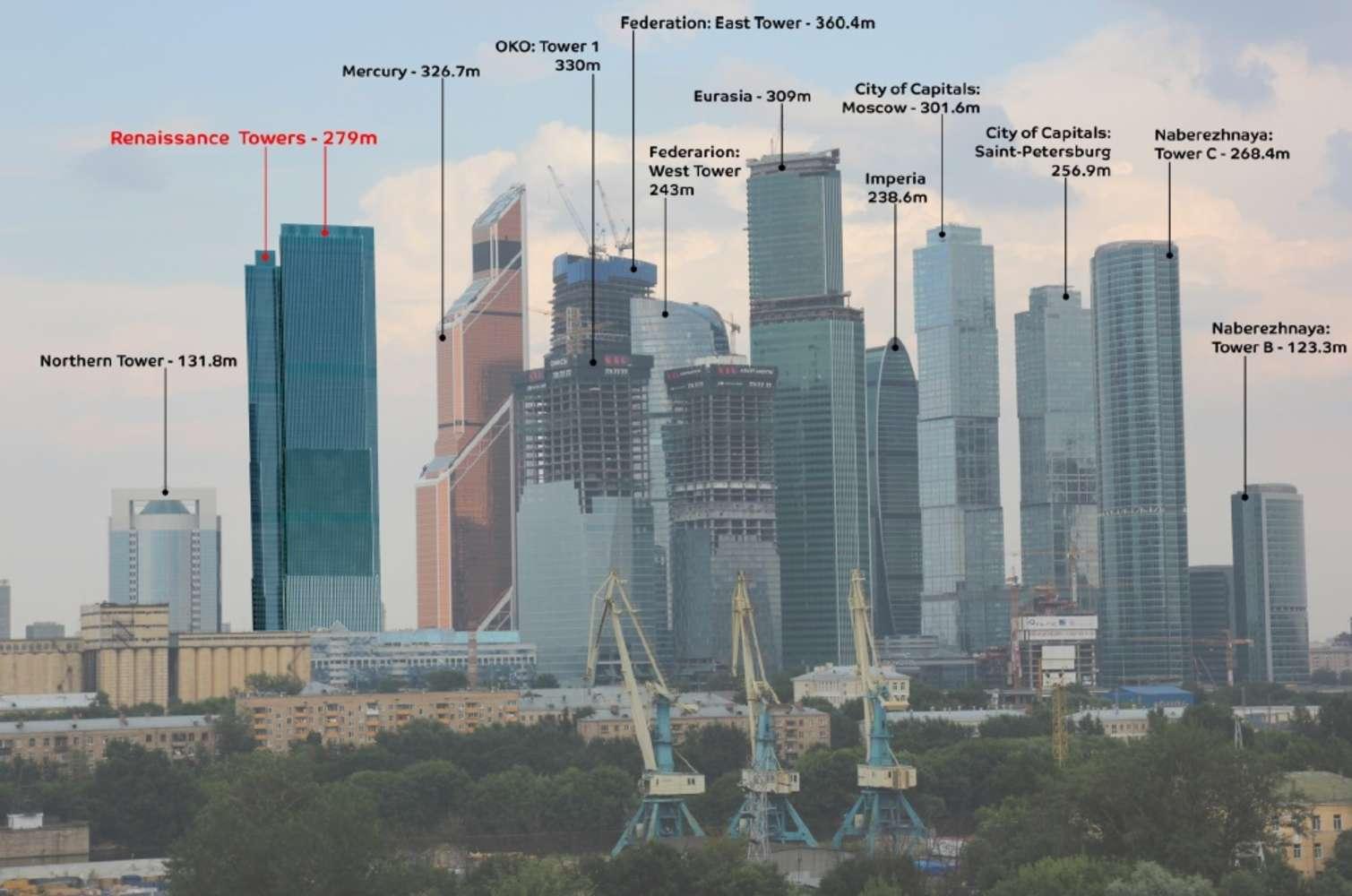 Офисная недвижимость Москва, 123317 - Neva Towers