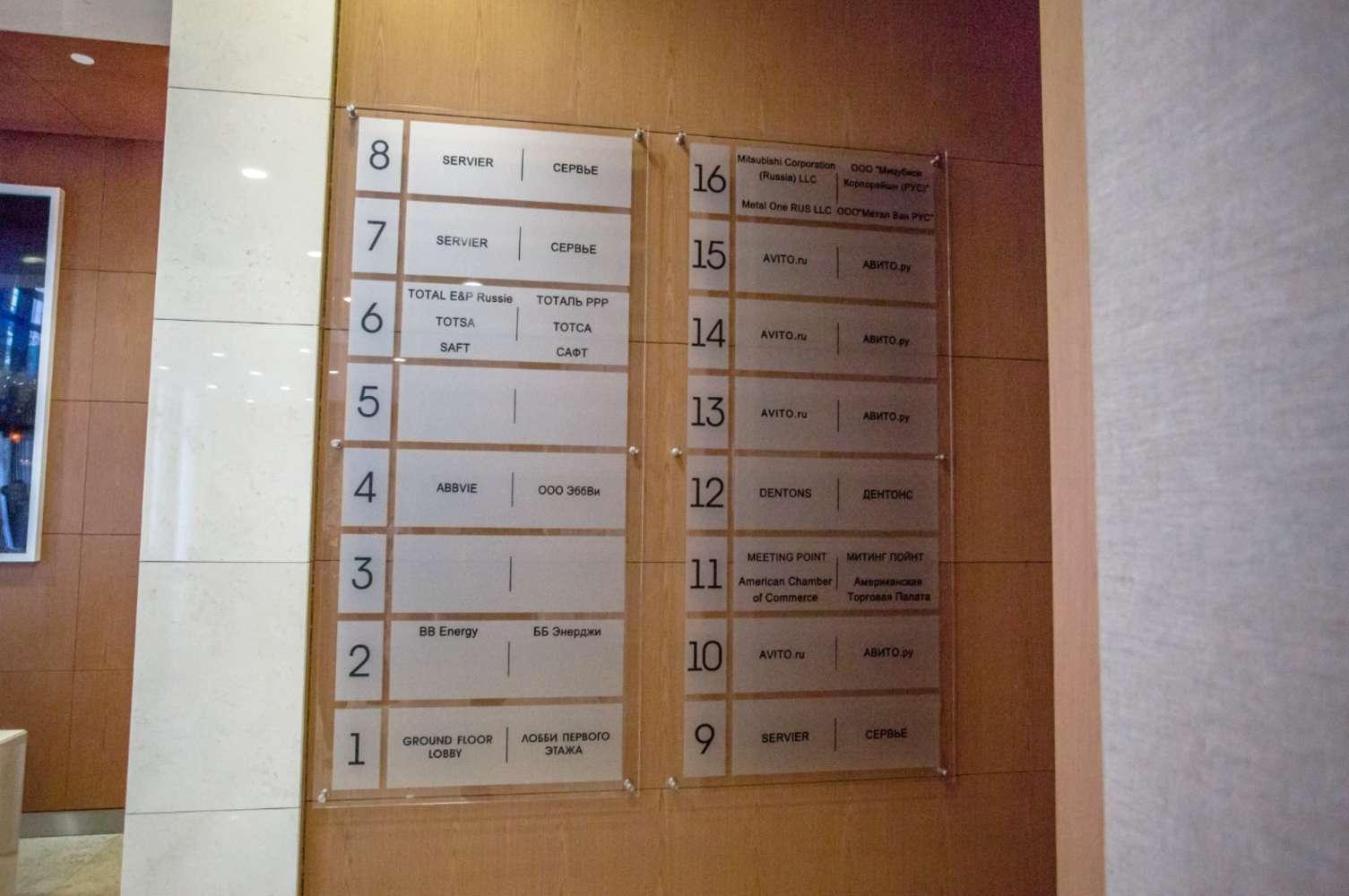 Офисная недвижимость Москва,  - Белые Сады