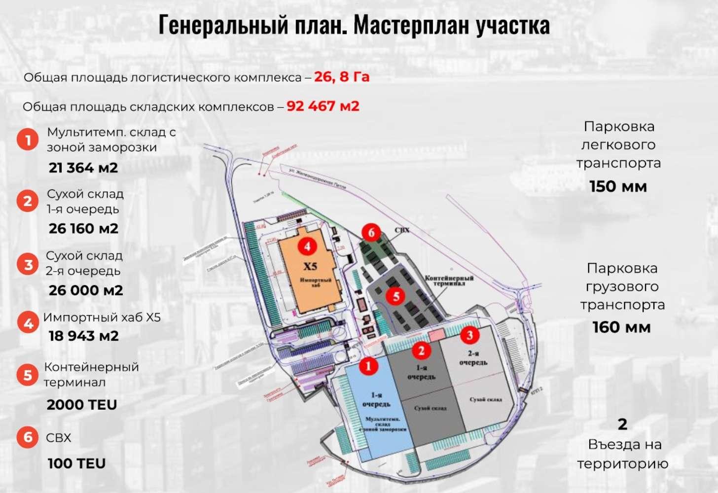 Складская недвижимость Новороссийск,  - Romex Новороссийск