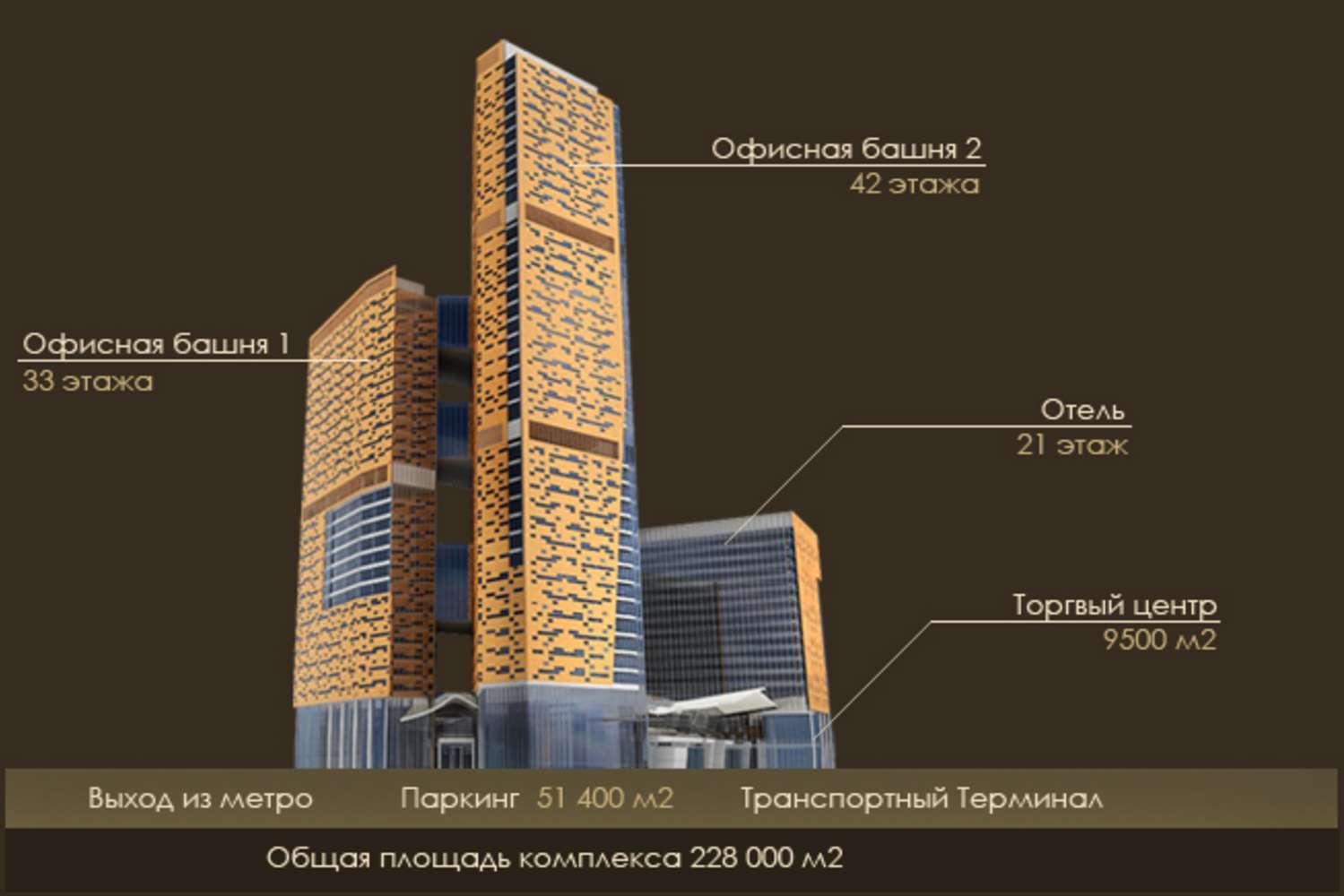 Офисная недвижимость Москва, 123317 - IQ Квартал - 9