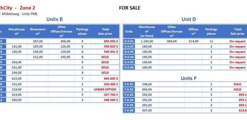 Industriel & Logistique à vendre à Haren
