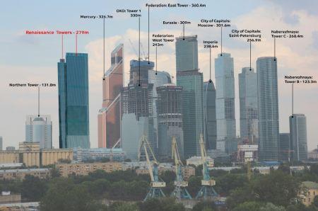 Neva Towers - Офисная недвижимость, Аренда 6