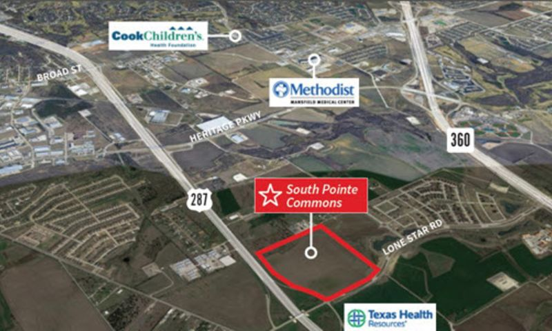 1415 Highway 287 - Land - Sale - Property View