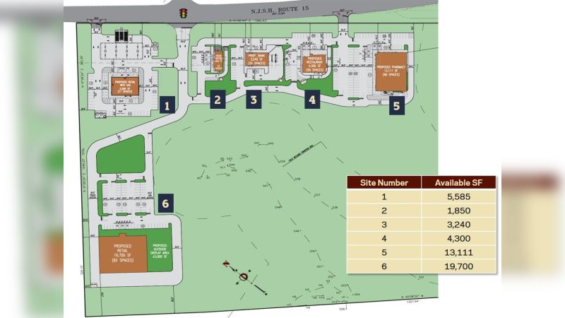 Sanford Farms | Land - Retail - Lease, Sale