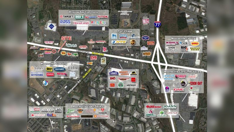 635 River Highway - Retail - Sale