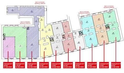 Пречистенская набережная, 15 - Торговая недвижимость, Продажа 3
