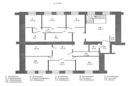 Кирочная ул.,12 - Торговая недвижимость, Аренда 4