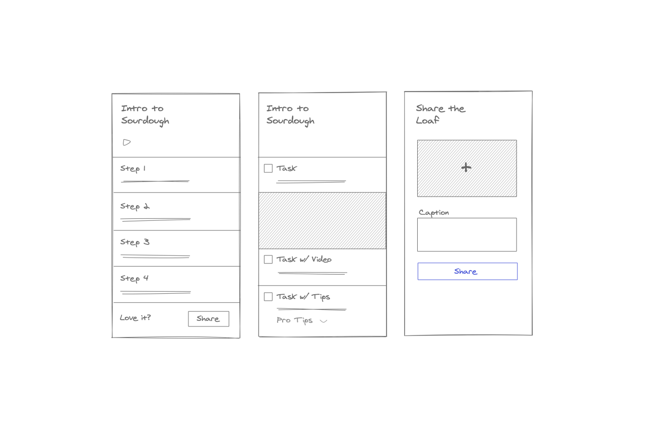 a wireframe sketch of an app