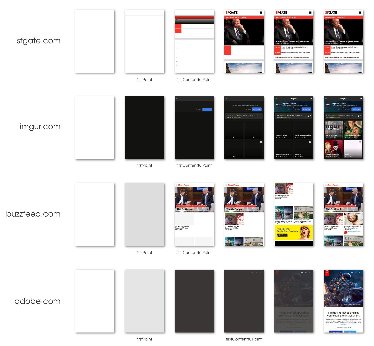 Filmstrip from several sites showing when Paint Timing API entries are triggered