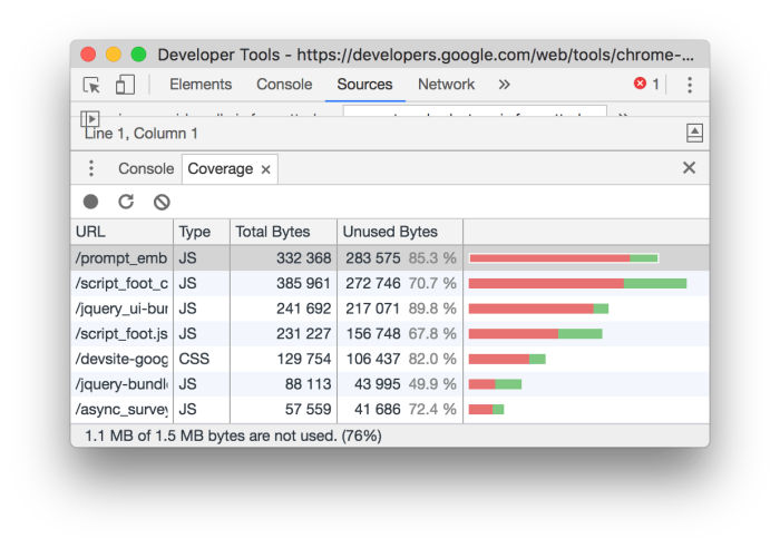 Code coverage tab on Google Chrome