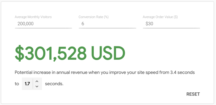 Calculating potential increase in annual revenue using Google's Test My Site