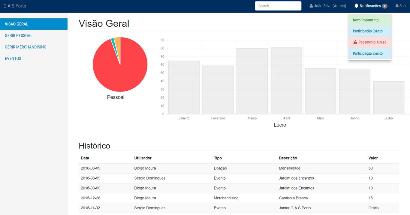 G.A.S. Porto