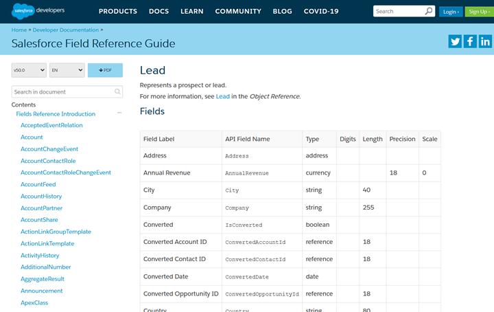 SalesforceLead