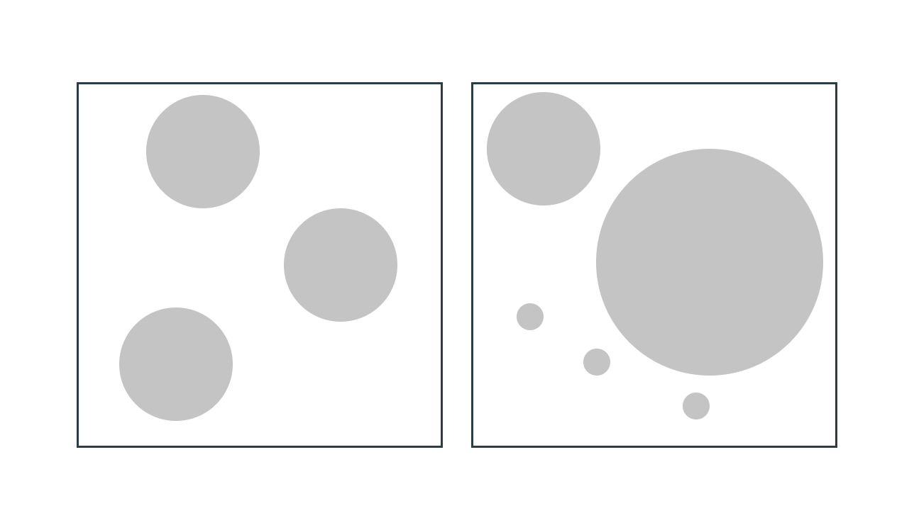 Layout based on sizes using circles as an example