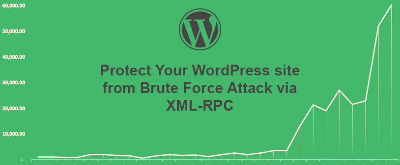 Protect your WordPress site from XML-RPC attack