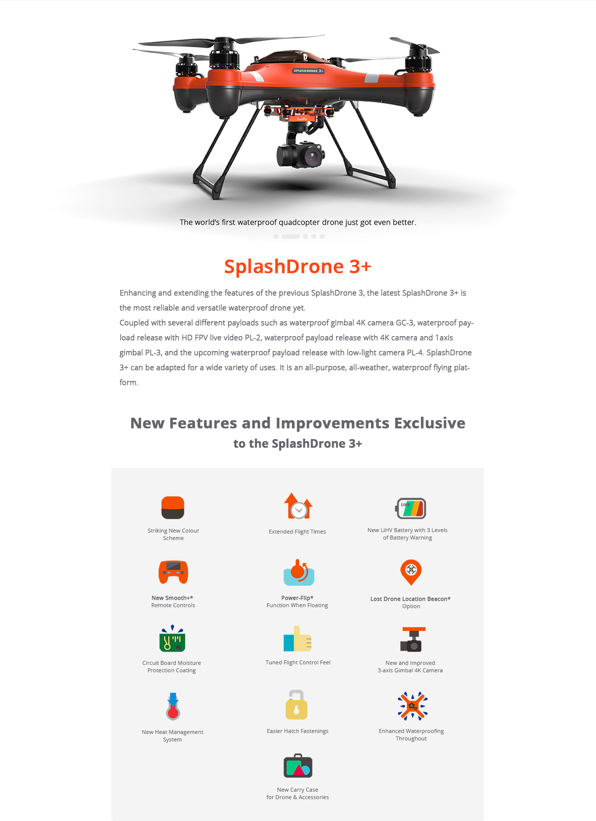 Splashdrone 3 Axis Gimbal and 4K Camera