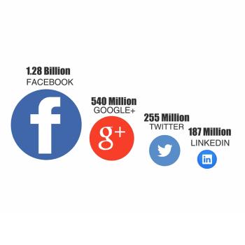 4 killer tips to kick-start profiling your brand on social media