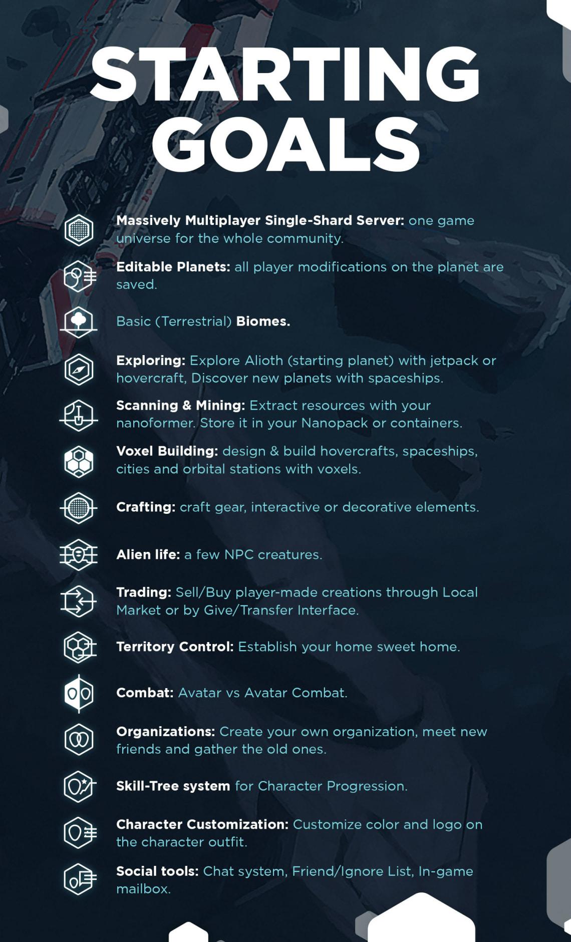 Dual Universe – Kickstarter du jeu Webdesign,Graphisme,Social Media