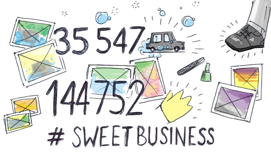 Vidéo Ibis Business Conception,Direction Artistique,Rédaction,Script,Conseil,Social Media