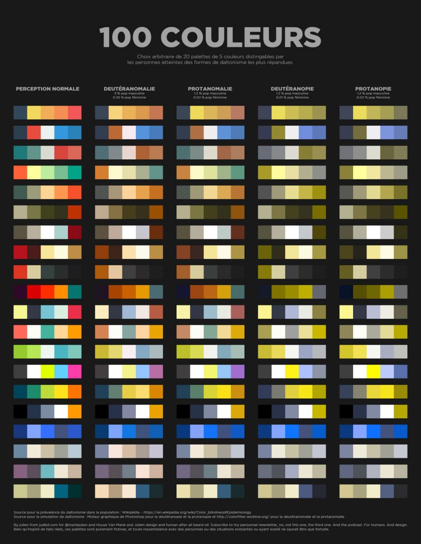 100 couleurs Conception,Direction Artistique,Graphisme