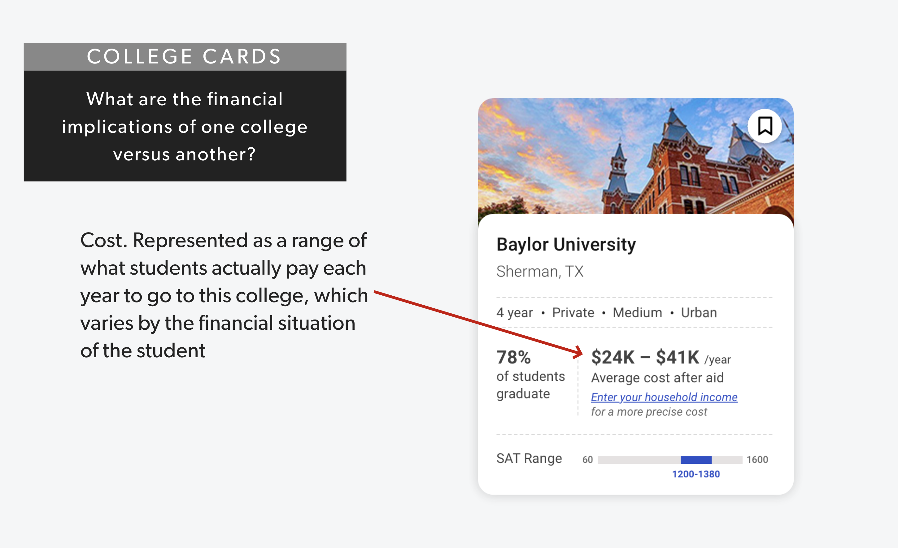 college search result card with cost represented as a range