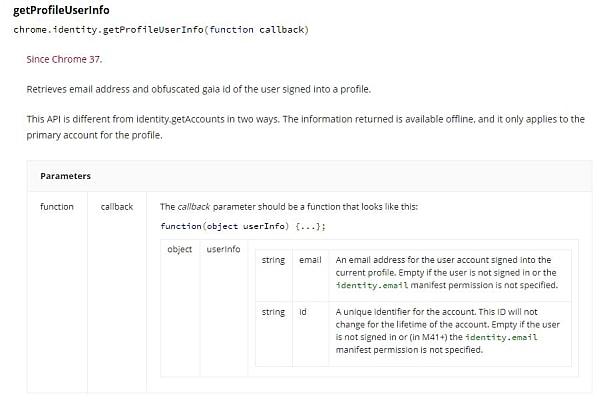 Google Extension API Method