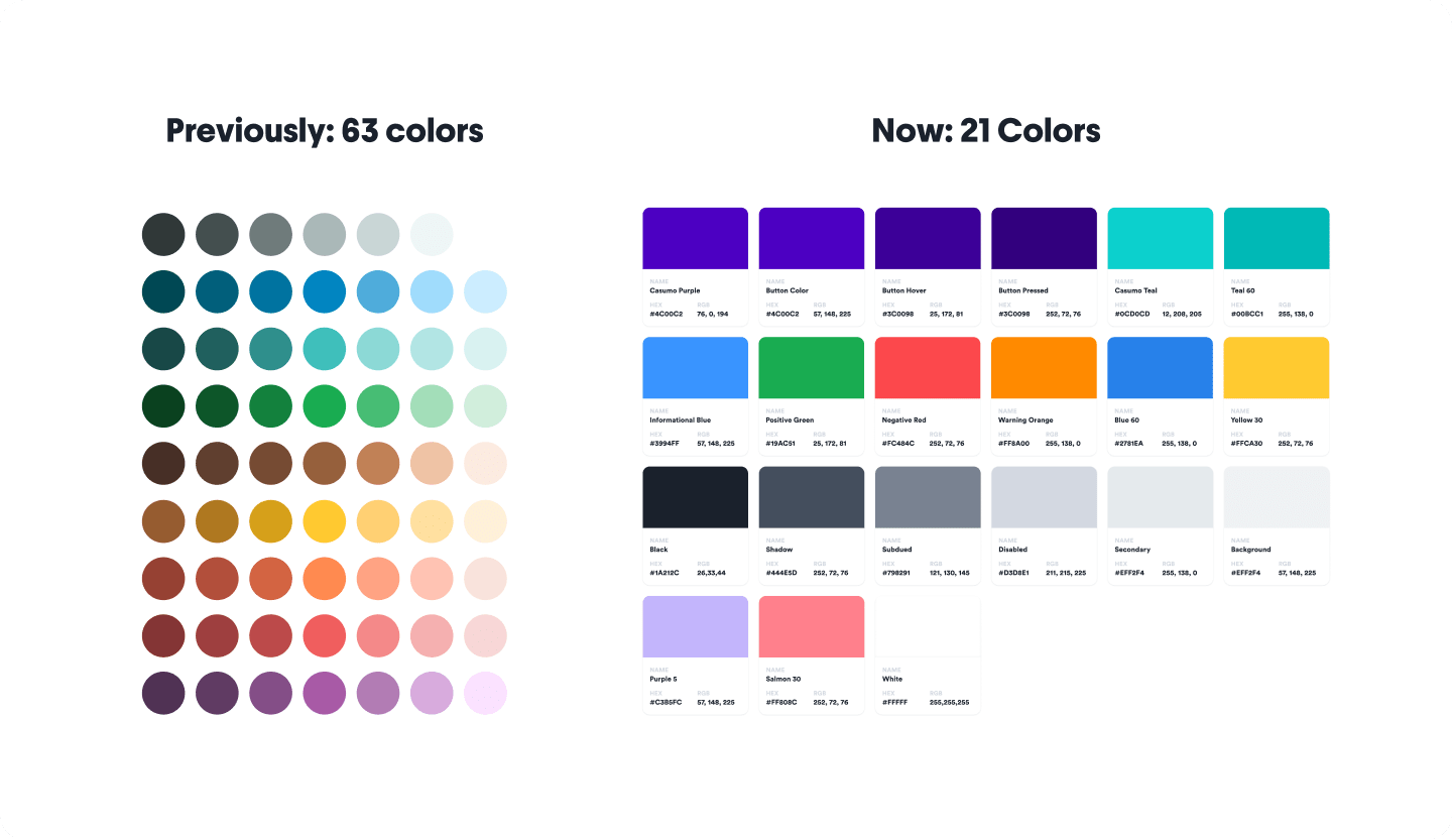 A preview of the work done in pruning our color library from 63 unique colors down to 21