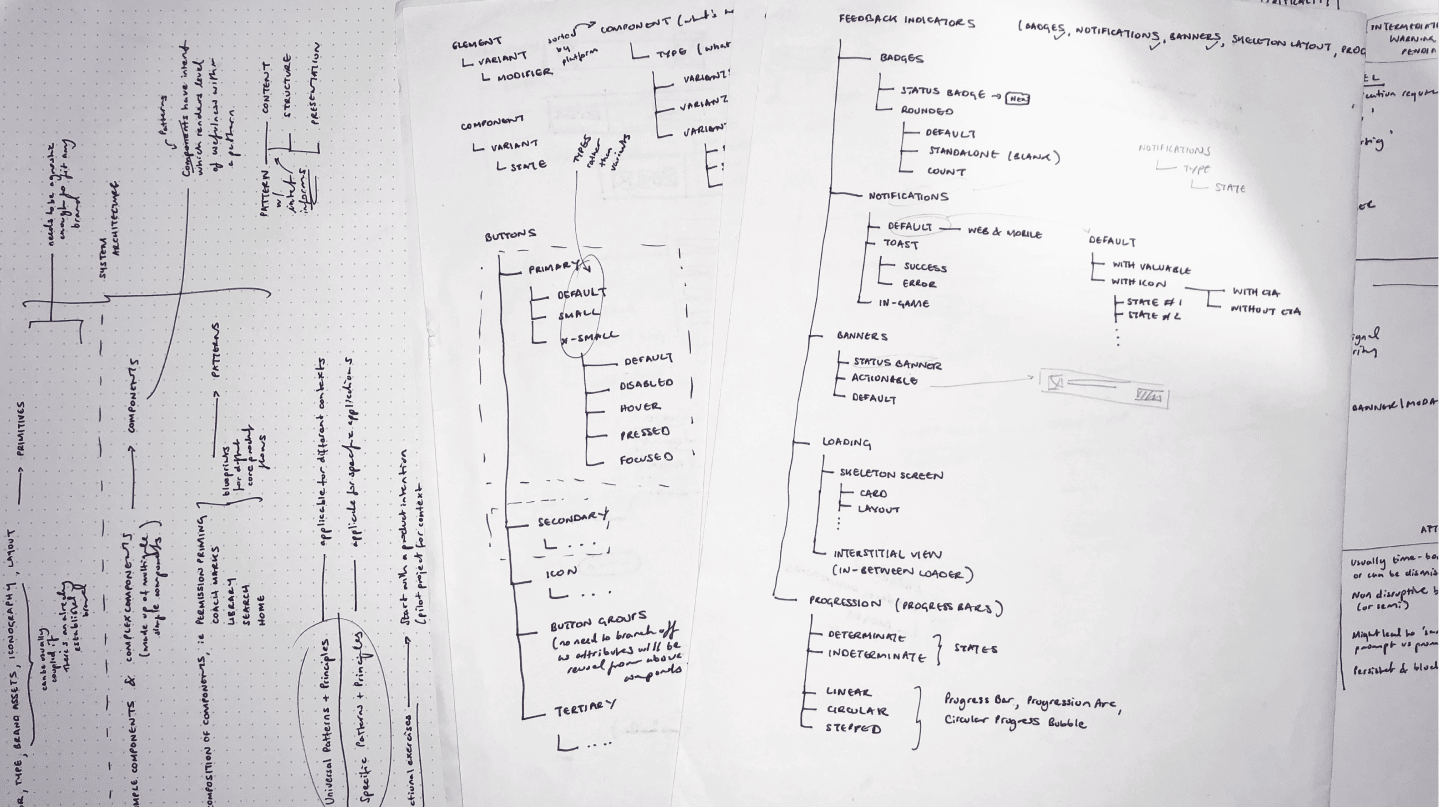 An image of the tree structure that helped us organize components better