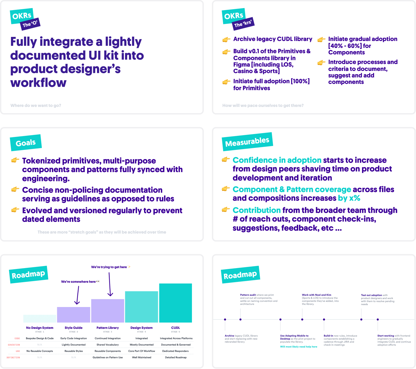 These are just a few slides from a roadmap meeting I had with a few key stakeholders within the product team