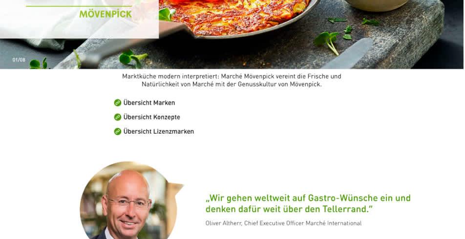 marche-int.com