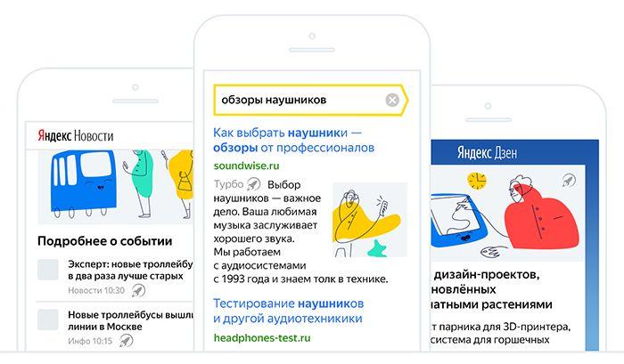 Как подключить турбо-страницы Яндекс для платформы блогов  Ghost