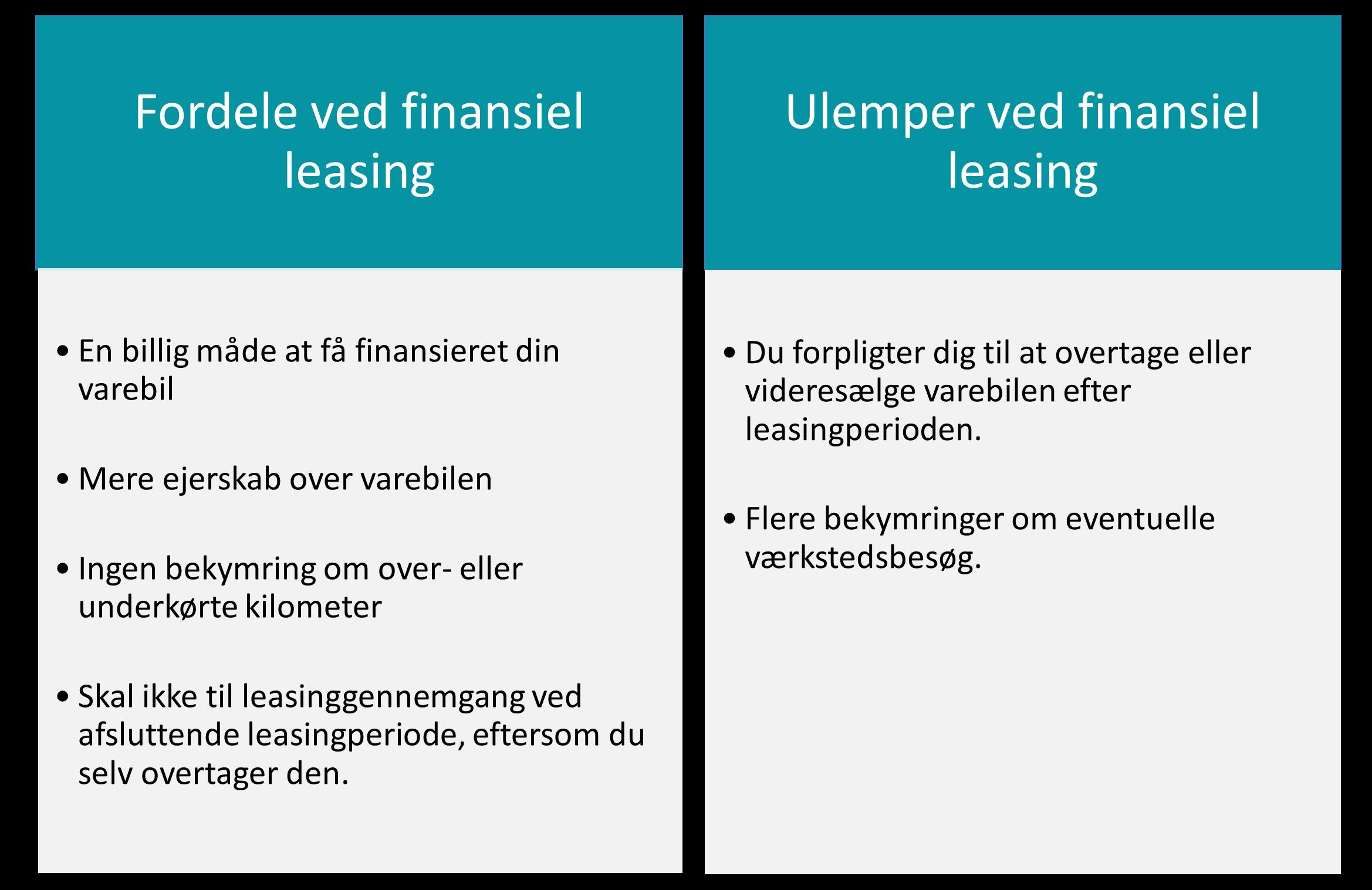 fordele og ulemper ved finansiel leasing.png