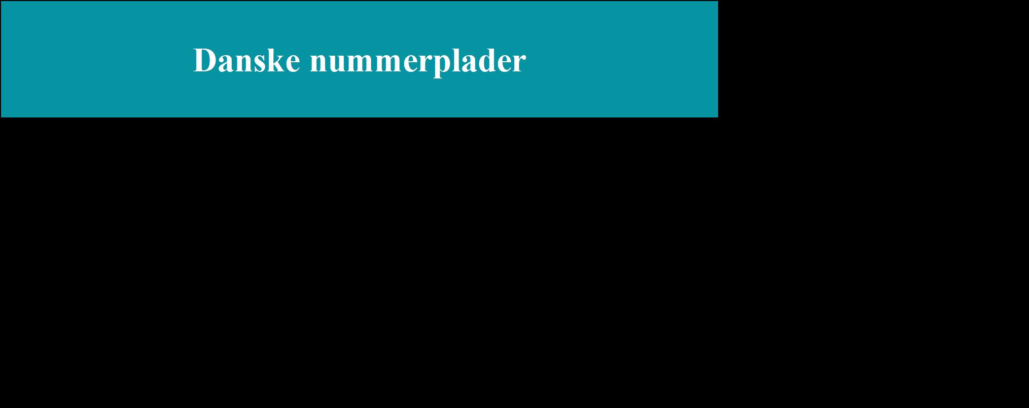nummerplade.png