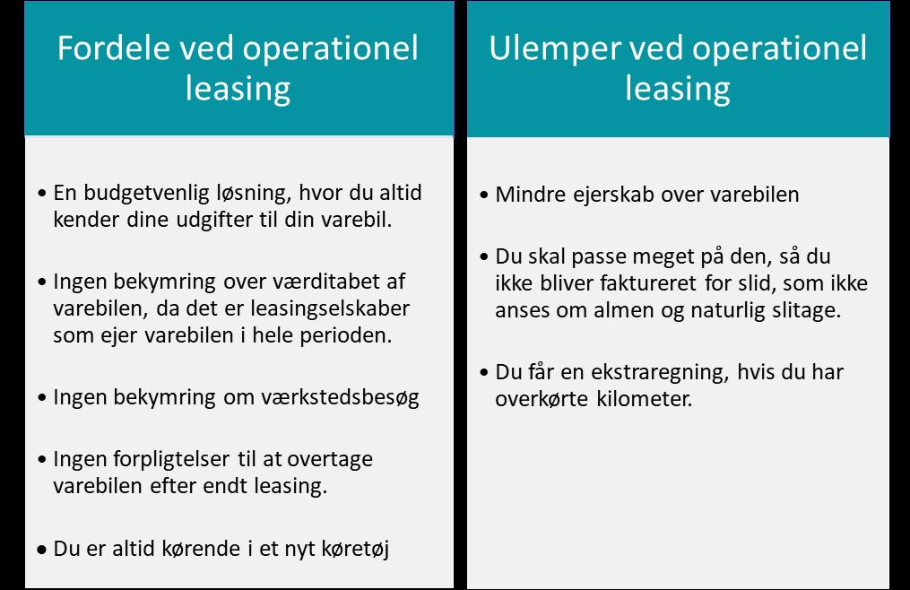 fordele og ulemper ved operationel leasing.png