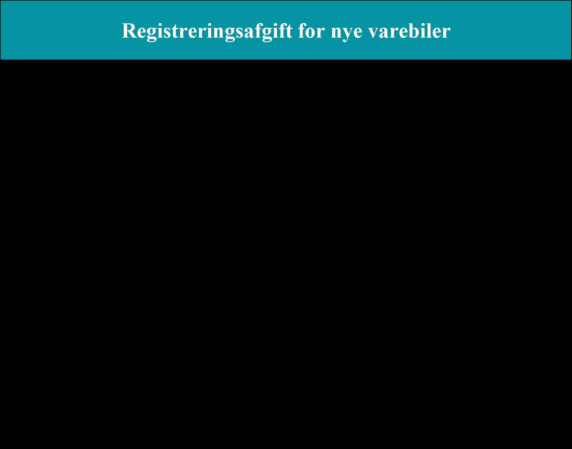 ny registreringsafgift.png