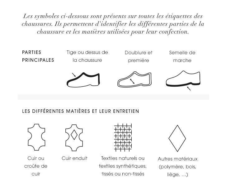 Symboles des chaussures