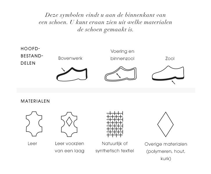 Schoen symbolen