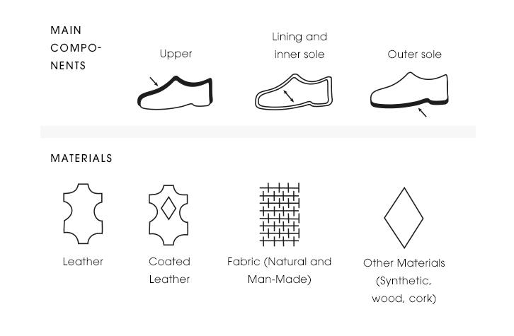 Shoe Symbols
