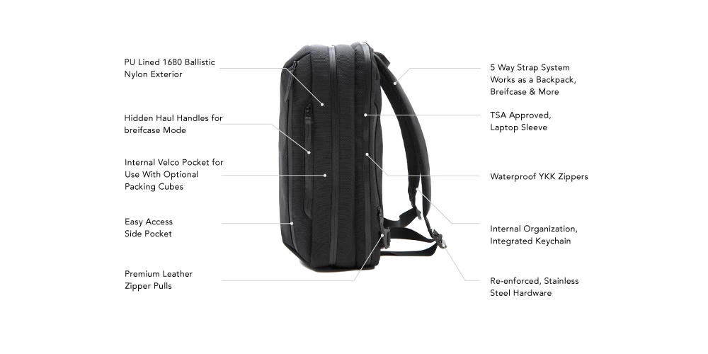 The Everyman Hideout 5 Way Commuter Pack