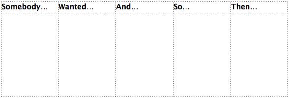 narrative text summarization chart