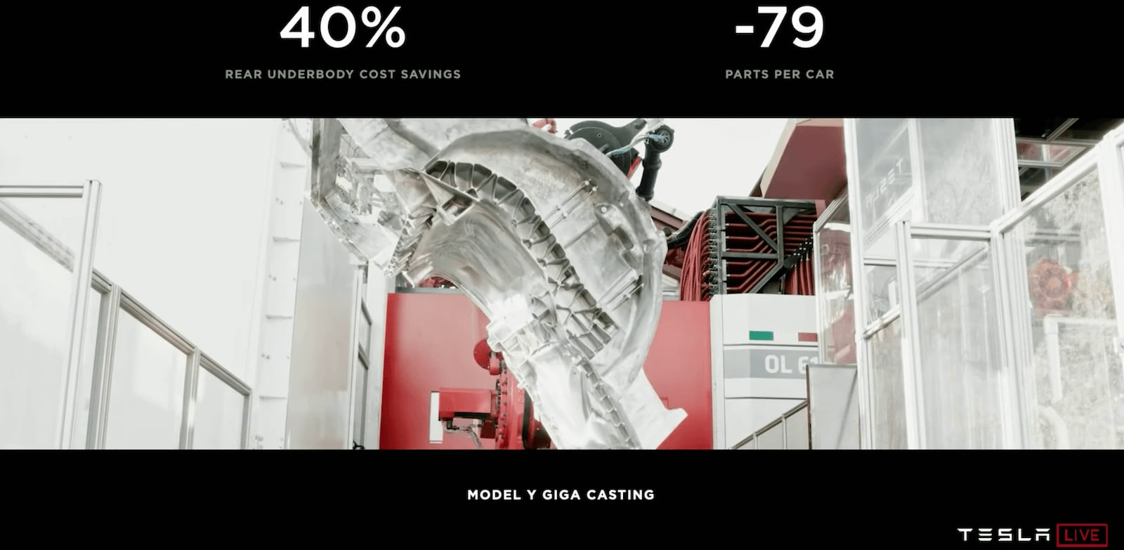 """Screenshot of a tesla livestream showing the model y giga casting machine with the words """"40% rear underbody cost savings"""" and """"-79 parts per car"""""""