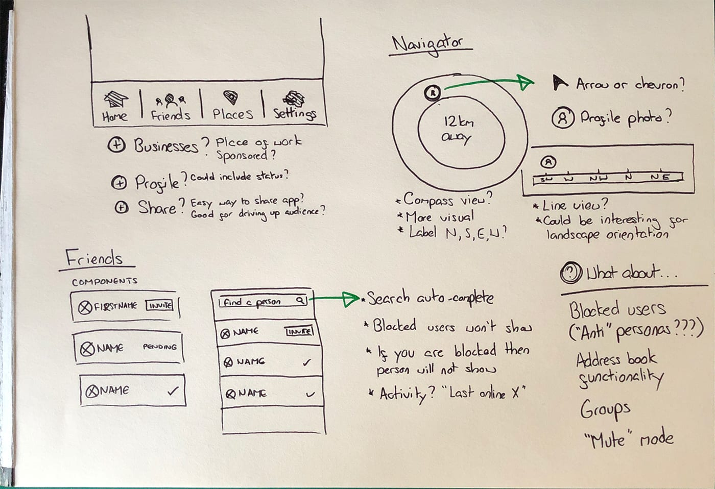 Initial sketches from a two day kickoff workshop.