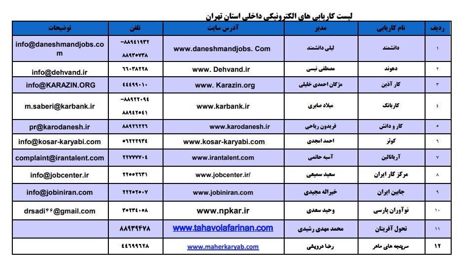 لیست کاریابیهای الکترونیکی داخلی استان تهران