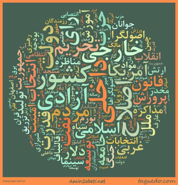 کلیدواژههای سید محمد غرضی در مناظره سیاست داخلی و خارجی