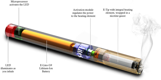 آلوده شدن به بدافزار از طریق سیگار الکترونیک