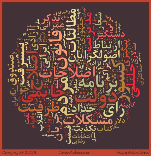 کلیدواژههای محمدرضا عارف در مناظره سیاست داخلی و خارجی